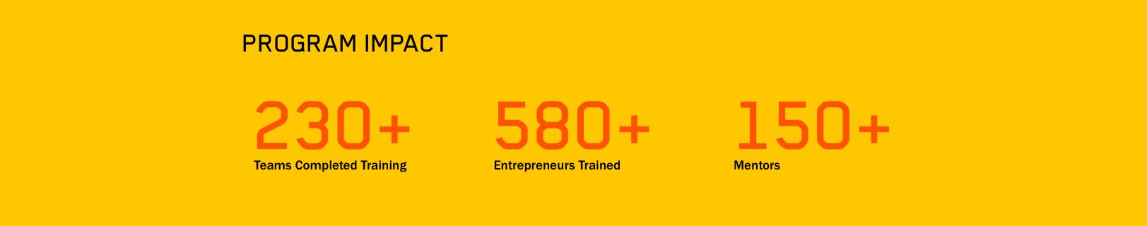 venture stats